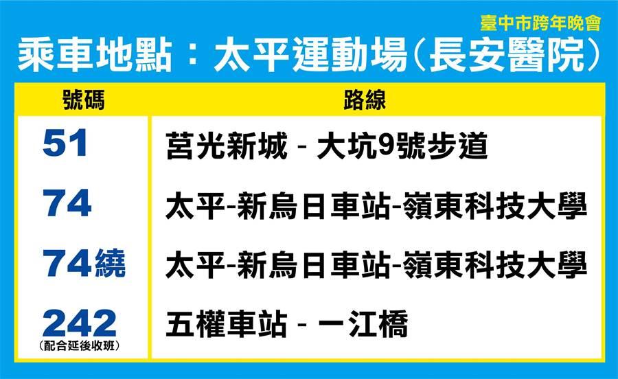 警方表示因晚會場地太平運動場附近停車不便,呼籲參加跨年的民眾多搭乘大眾運輸工具。(太平分局提供/台中馮惠宜傳真)