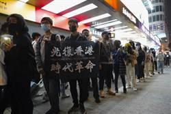 路透:港民過半支持反送中 贊同港獨未達2成