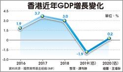 IMF:港2020年GDP增長 回升至0.2%