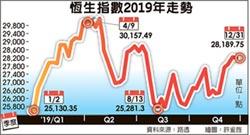 2019年陸股封關 滬指站穩3,000點 全年大漲22%