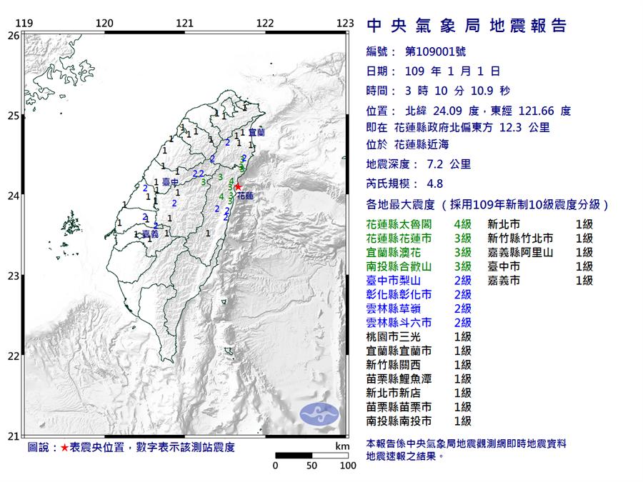 今(1日)東台灣凌晨3:10發生有感地震,花蓮、北台灣地區民眾都有感搖晃。(圖取自氣象局網頁)