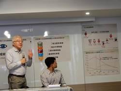 家長團體要求建立產業回饋教育制度 三陣營回應冷