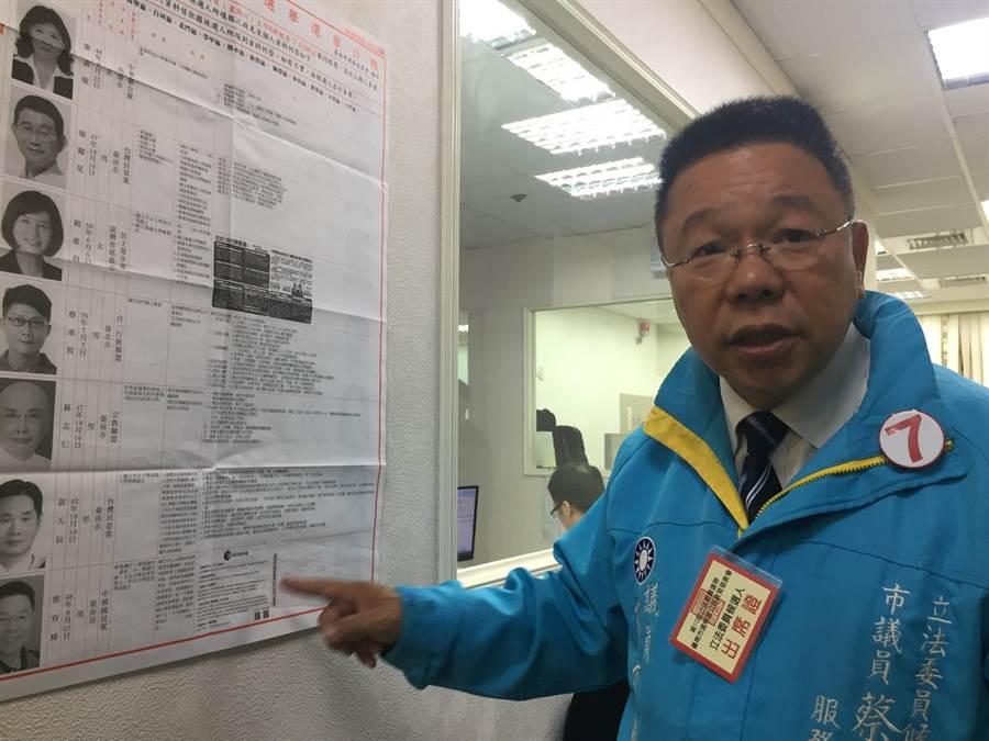國民黨台南市第一選區立委候選人蔡育輝發現選舉公報上,自己的政見字體小到不行,怒斥「我的政見被消失」。(曹婷婷攝)