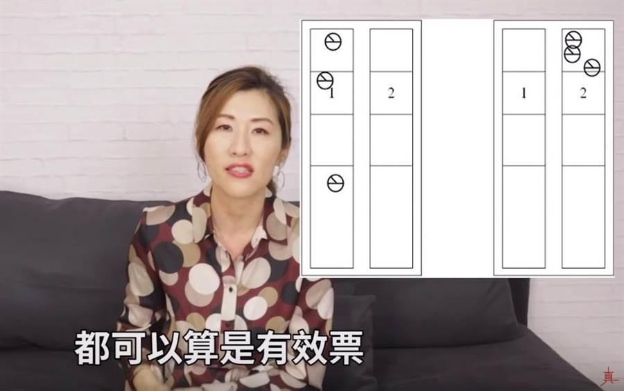 賴瑩真強調,依選罷法第64條規定,只要選票上能清楚辨識政黨或候選人,該張選票依然有效。(翻攝自「律師說真話 X 賴瑩真律師」頻道/袁庭堯高雄傳真)