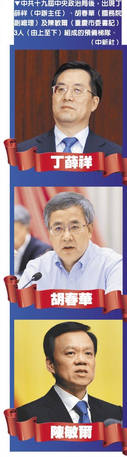 中共十九屆中央政治局後,出現丁薛祥(中辦主任)、胡春華(國務院副總理)及陳敏爾(重慶市委書記)3人(由上至下)組成的預備梯隊。(中新社)