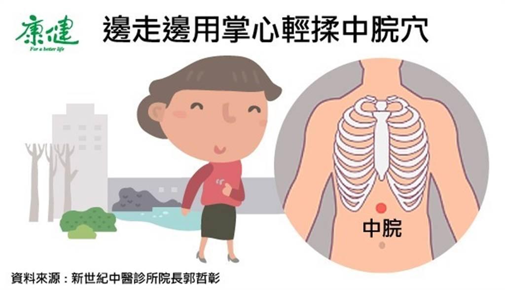 醫師建議,也能邊走邊輕揉腹部上方的中脘穴,可以促進循環助消化,但若太撐的話,能先休息一下再按摩。(製圖/鄭佳玲)