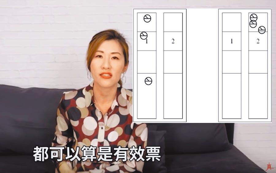 律師賴瑩真強調,依選罷法第64條規定,只要選票上能清楚辨識政黨或候選人,該張選票依然有效。(翻攝自「律師說真話 X 賴瑩真律師」頻道/袁庭堯高雄傳真)