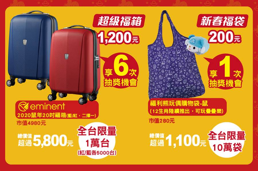 全聯今年推出的「超級福箱」直接用萬國行李箱裝,全台限量1萬個。(圖/摘自全聯官網)