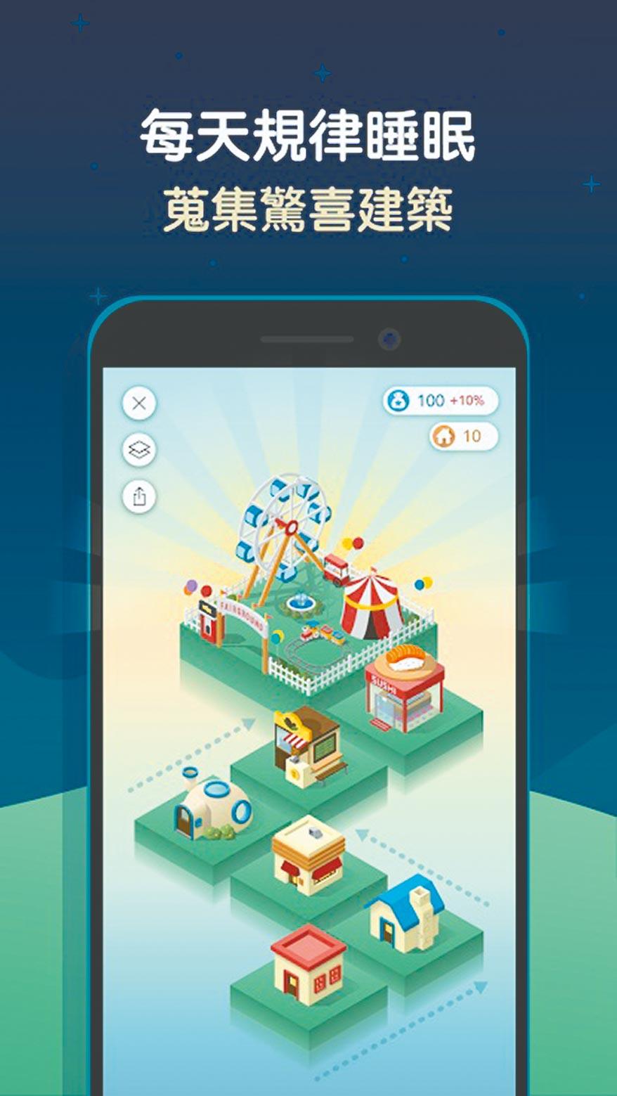 《SleepTown睡眠小鎮》以遊戲方式,協助使用者每日去達成睡覺及起床目標。(Google官網)