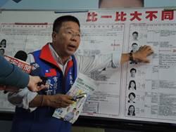 選舉公報政見看不到 藍立委候選人蔡育輝質疑「被消失」