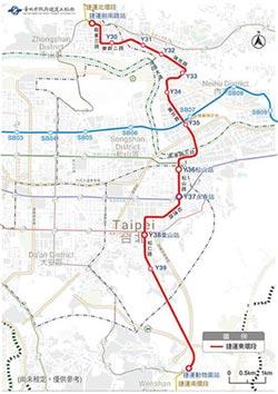 北捷東環段 最快2030年完工