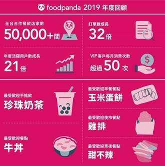 foodpanda年度排行榜出爐!最強外送美食大公開