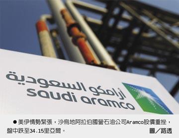 中東股市全倒 Aramco跌至上市新低