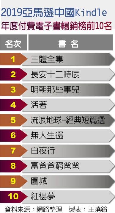 2019年热销 排行_2019年9月国内热销SUV 轿车 MPV排行榜