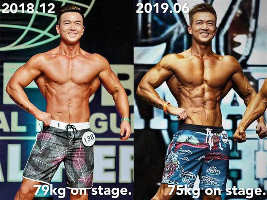 踏入健美界後,李沛旭成了業餘選手,還在臉書秀出他健身有成的對照圖。(圖/翻攝自李沛旭臉書)