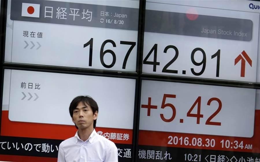 潛力股出爐 謝金河:台企買日本最好時機(美聯社資料照)