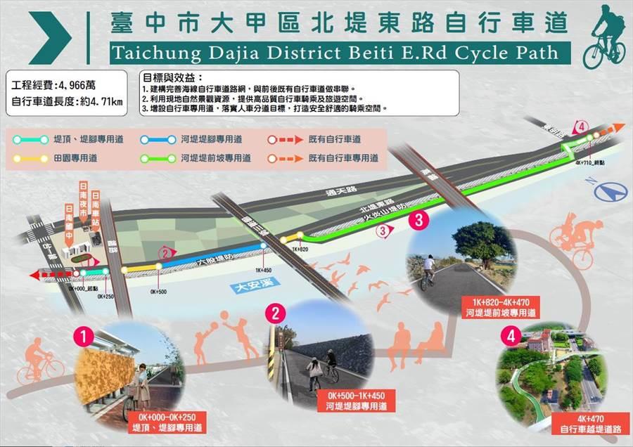 台中市觀旅局估算大甲北堤自行車道改善工程整體經費超過4千萬元。(台中市觀旅局提供/王文吉台中傳真)