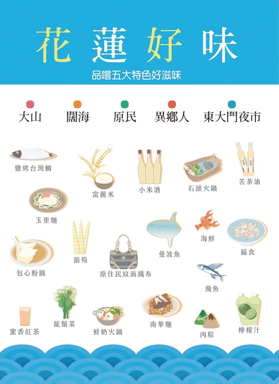 《花蓮好味》帶領遊客品嘗五大特色好滋味。圖/商訊文化提供
