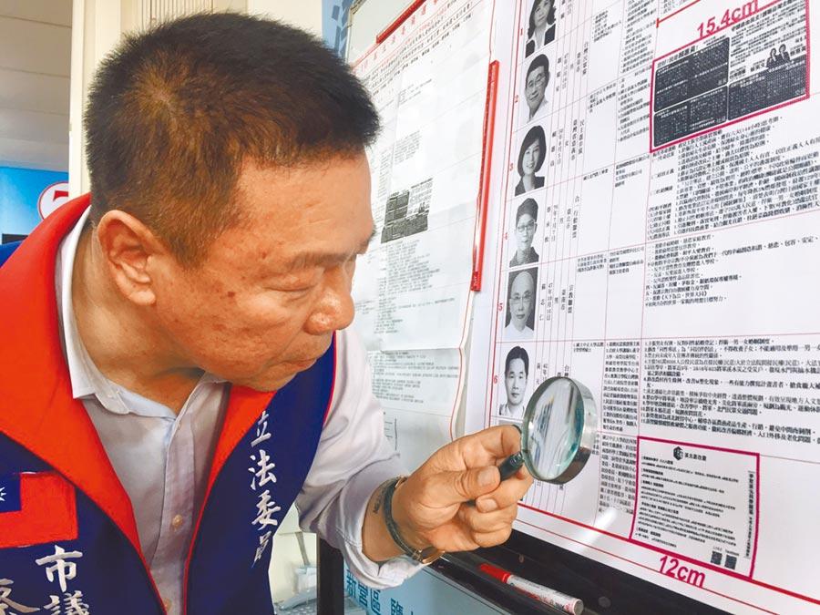 國民黨台南市第一選區立委候選人蔡育輝痛批,南市選委會印製的選舉公報上,他的政見變成了小黑點,得拿放大鏡才看得清楚。(莊曜聰攝)