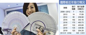 壽險獨鍾債券ETF 投資規模年增逾9,200億