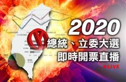 2020新總統新國會 中天投開票直播