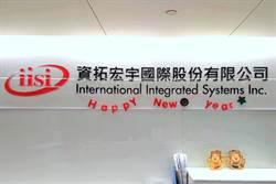 《科技》研華入股資拓宏宇,攜中華電合攻物聯網商機