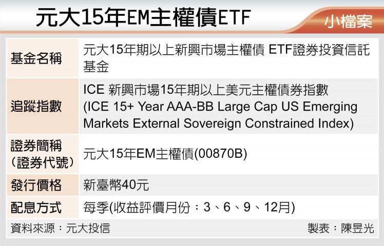 元大15年EM主權債ETF