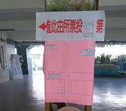 左營通緝犯遭檢舉 返鄉投票被逮