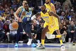 NBA》一眉缺陣換詹皇發威 湖人宰獨行俠