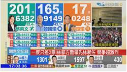 立委焦點/林郁方林昶佐 廝殺超激烈!