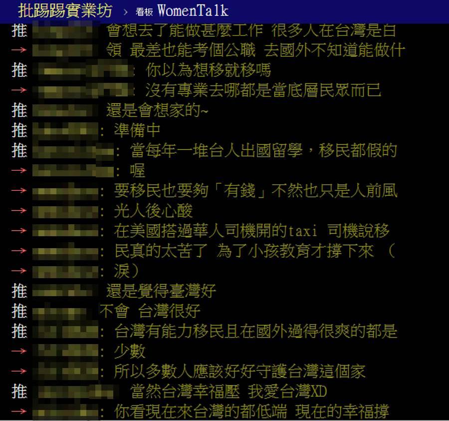 原PO好奇地詢問,假設哪天有機會能選擇留台灣或移民,大家會怎麼選,有不少過來人紛紛跳出來回應。(圖/ 摘自《批踢踢實業坊》)