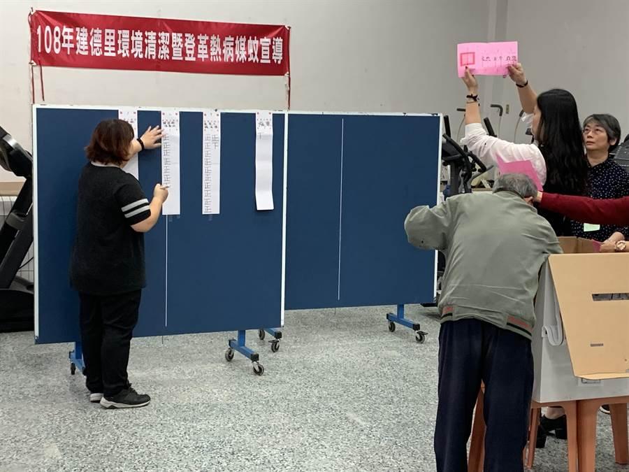 新北市鶯歌建德里素有開票「章魚哥」稱號,此次開票結果蔡英文獲得58%票數、韓國瑜得到34%、宋楚瑜僅有5%。(張睿廷攝)