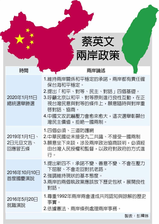 蔡英文兩岸政策