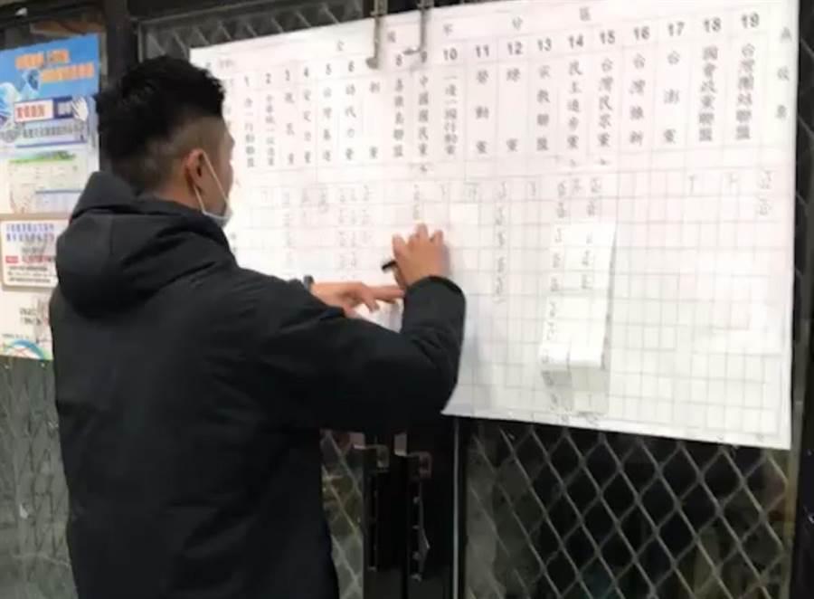 民眾在開票過程中,發現選務人員直接以整票、計票然後再唱票方式進行。(翻攝照片/何冠嫻苗栗傳真)
