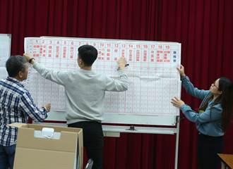 選舉為何不改電腦開票?網揭關鍵