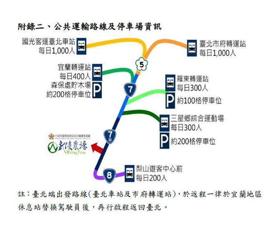 公共運輸路線及停車場資訊。(公路總局提供)
