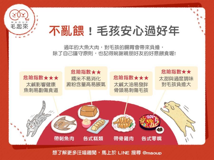 過年替毛小孩加菜,這些食物千萬別亂餵。(圖/Mao Up毛起來提供)
