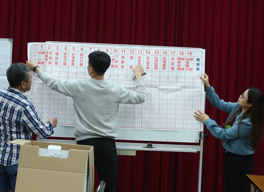 圖為選務人員準備政黨票開票流程(圖片取自/中時資料庫/陳怡誠攝)