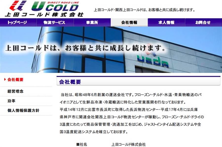 被歹徒挾持人質的日本貨運公司「上田黃金」的官網。(翻攝自「上田黃金」的官網)