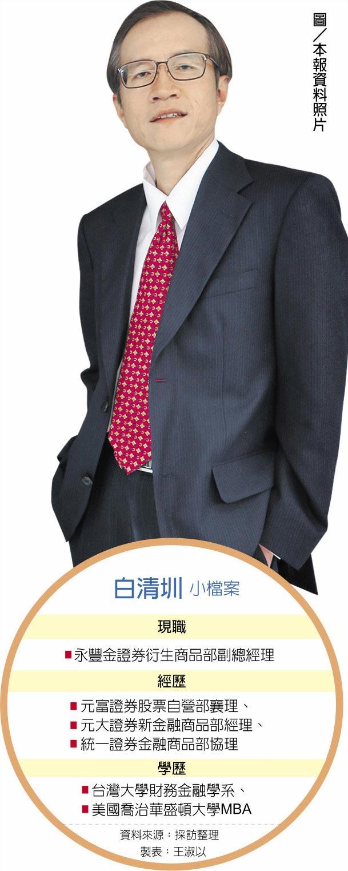 白清圳小檔案圖/本報資料照片