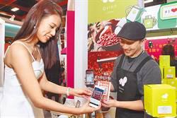 迎鼠年台灣Pay攜手14家機構共推掃碼轉帳 讓你賺紅包