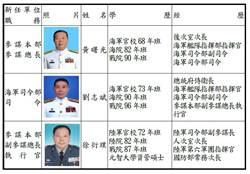 黃曙光升參謀總長 徐衍璞接副總長執行官