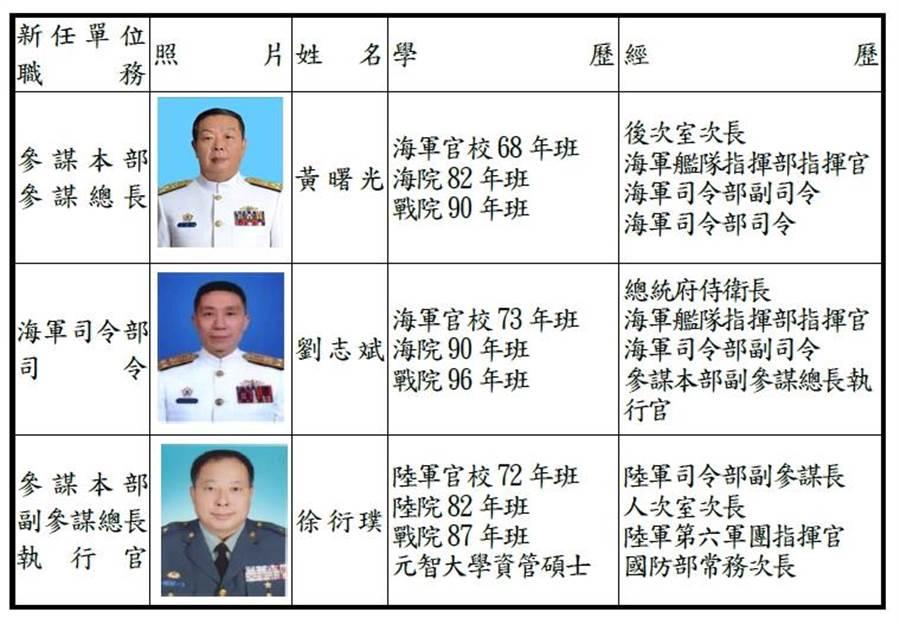 新任參謀總長黃曙光等人事案簡介。國防部提供。