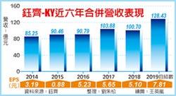 鈺齊去年營收、EPS 攀高峰