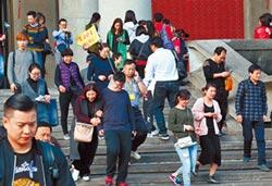 陸客自由行歸零 月蒸發45億觀光財