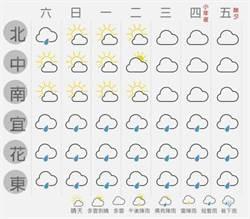 冷氣團持續影響到周日 下周好天氣迎除夕