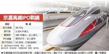 京滬高鐵掛牌 首日大漲三成