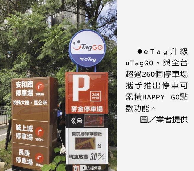 eTag升級uTagGO,與全台超過260個停車場攜手推出停車可累積HAPPY GO點數功能。圖/業者提供