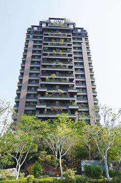 房市亮點-台中房市 單元二重劃區 豪宅新聚落