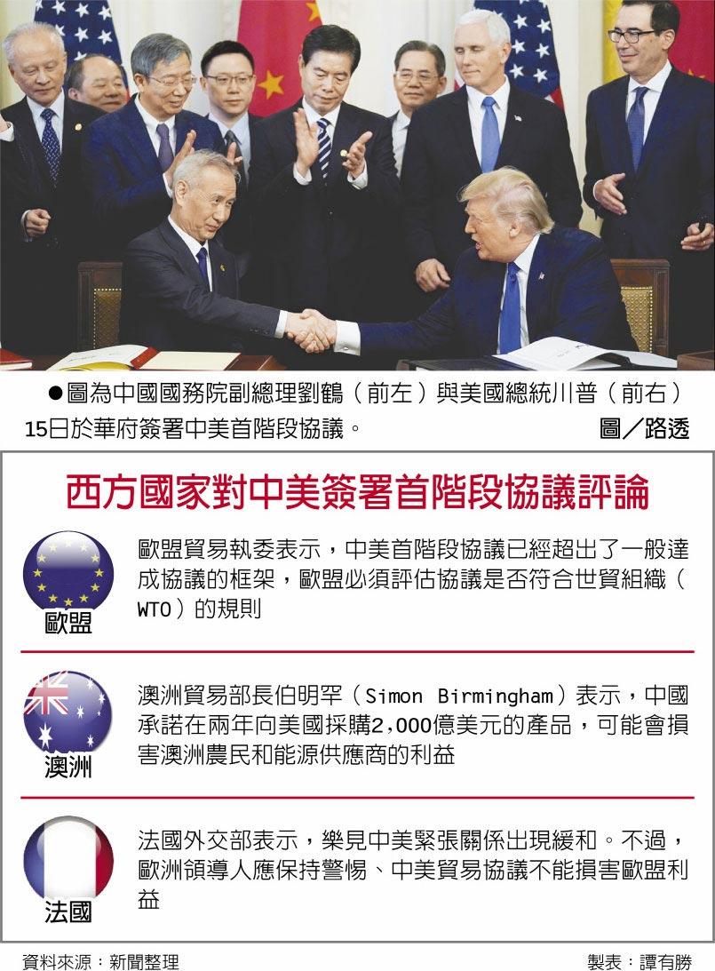 西方國家對中美簽署首階段協議評論  ●圖為中國國務院副總理劉鶴(前左)與美國總統川普(前右)15日於華府簽署中美首階段協議。圖/路透